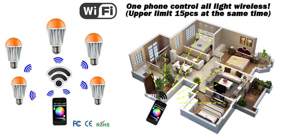Emejing Wifi Verlichting Contemporary - Huis & Interieur Ideeën ...