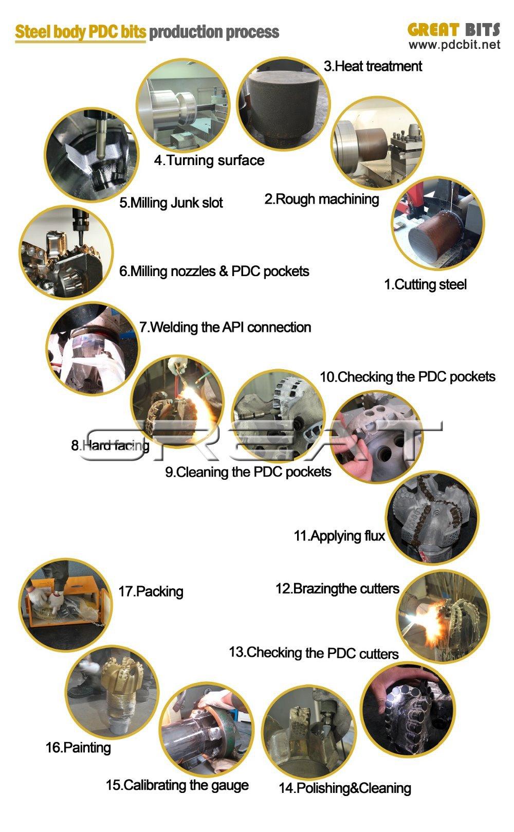 diamond drill bit oil well. gas oil well pdc diamond coring drill bit for exploration equipment