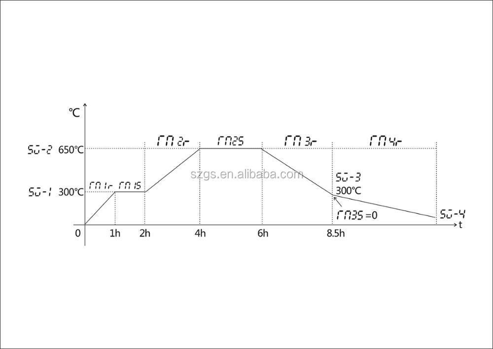 100kva Post Weld Heat Treatment Procedure Pwht - Buy Post Weld Heat on welding machine wiring diagram, iso wiring diagram, dimensions wiring diagram, heat wiring diagram, welder wiring diagram, pmi wiring diagram, ht wiring diagram,