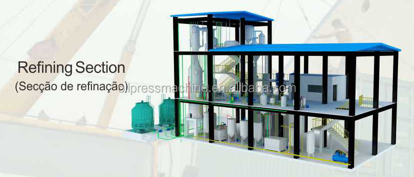 High Efficiency Sunflower oil making Machine with  Extraction / Refining / Filling Function