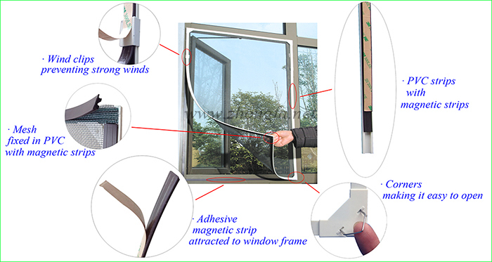Patent innovative new mosquito net with magnet