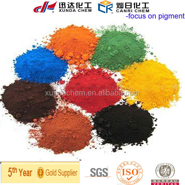 Manufacturing series iron oxide pigment black/red/brown/yellow
