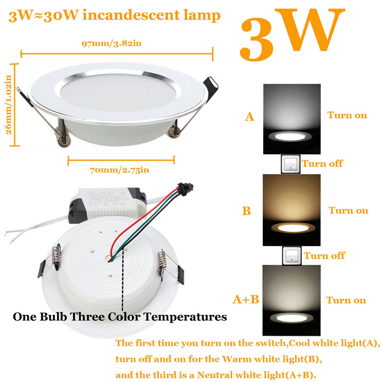 Ultra-thin 3W 5W 7W 9W 12W 15W 18W Fixture LED Downlight Panel Lights Recessed