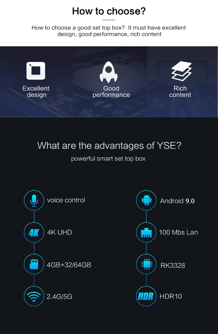 Rk3328 Android 9 0 Smart Tv Box With All Channels Yse 4gb 64gb Wifi 2 4g/5g  Support Free Test Iptv - Buy Iptv Box Android,Hd Set Top Box 4k,Smart