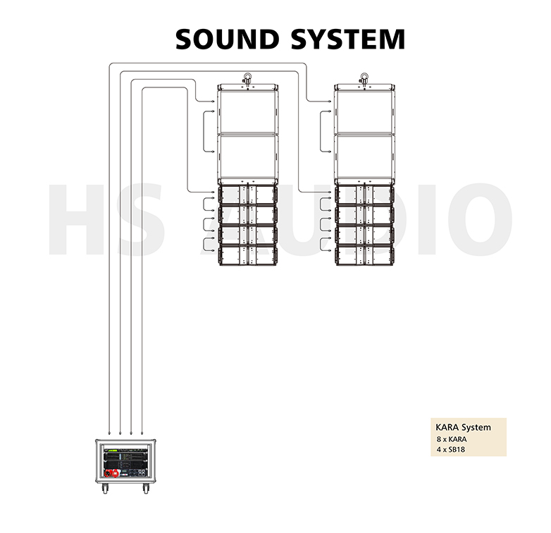 2-way 2x 8 inches KARA loudspeaker used neodymium speaker components with dual 8-in line array system