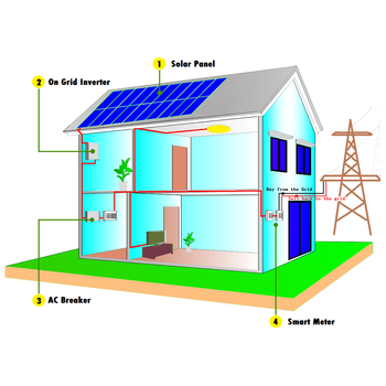 Easy installed build your own solar system 5kw on grid with high quality