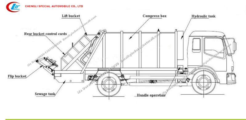dongfeng 10 12 cubic meters mobile refuse trucks waste