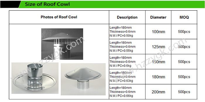 Galvanized Round Roof Vent Cap Mushroom Ventilation Vent Cap Rainproof Roof Cowl View Roof Vent Cap Hzzygk Or Oem Product Details From Hangzhou Zeyuan High Tech Co Ltd On Alibaba Com