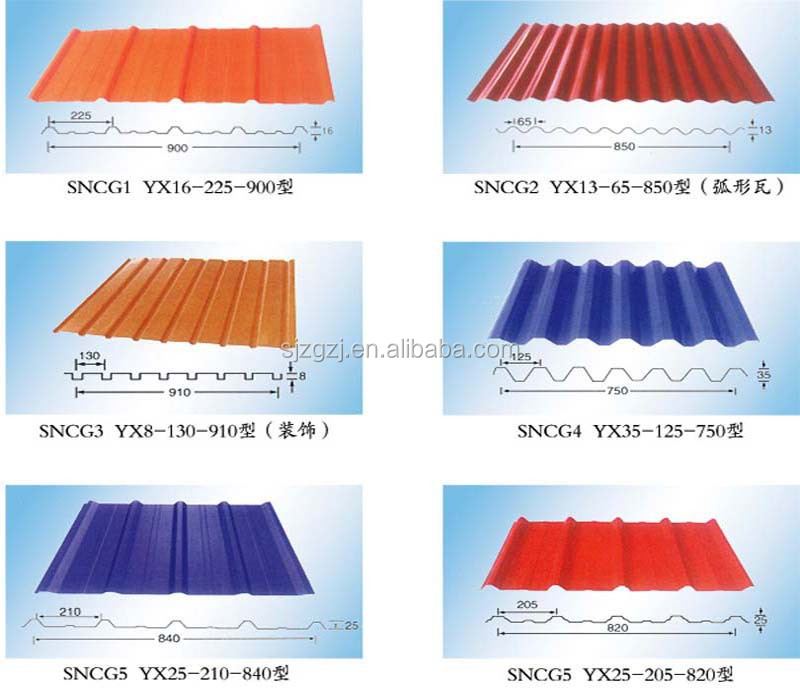 Types Of Galvanized Corrugated Roofing Steel Sheet Buy
