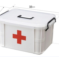 The best portable first aid kit box or bags for travelling