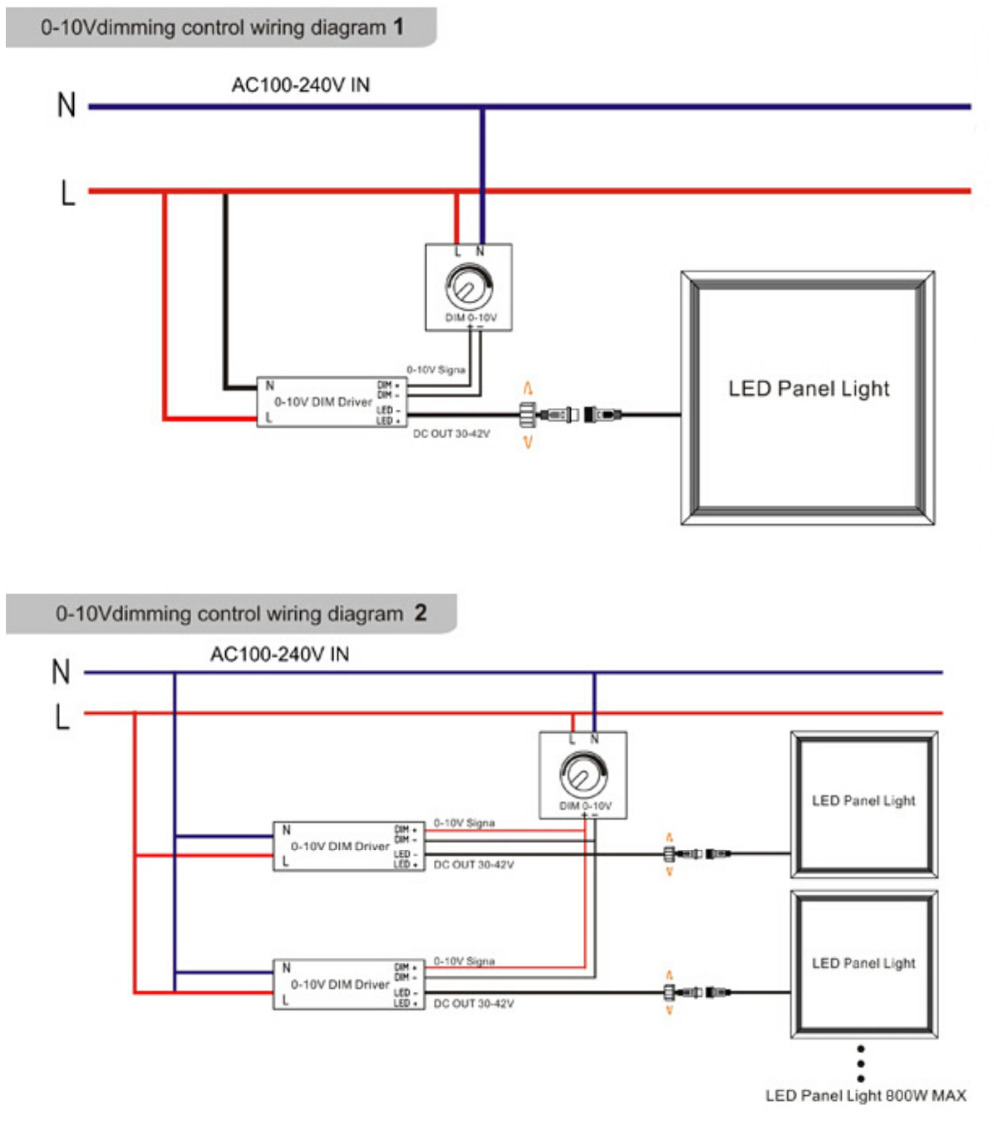 Led Panel Light Wiring Diagram Diagrams Lights 1 10v Lifud Constant Current Driver 36w Dimmable Flat Shop Ac