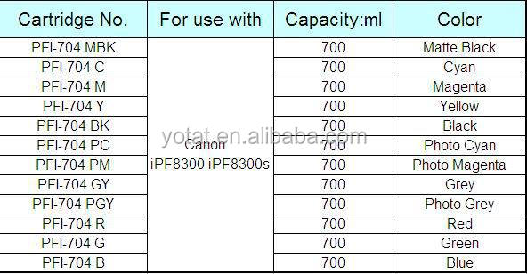 Compatible Cartridge Pfi-704 For Canon Ipf8300 With Pigment Ink ...