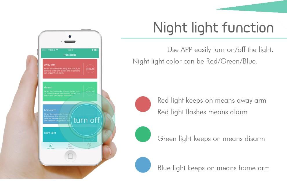 Iphone/android Smartphone Bluetooth Doorbell With Door Sensor And ...