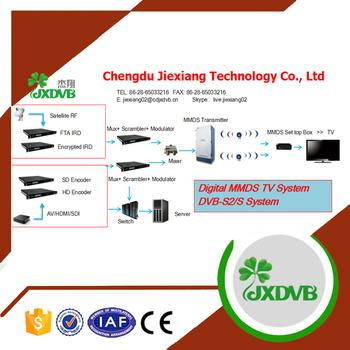 Uhf/vhf Dvb-s2 Digital Wireless Tv Mmds System - Buy Mmds Analog Tv  System,Digital Tv Headend System,Iptv Broadcasting Systems Product on  Alibaba com