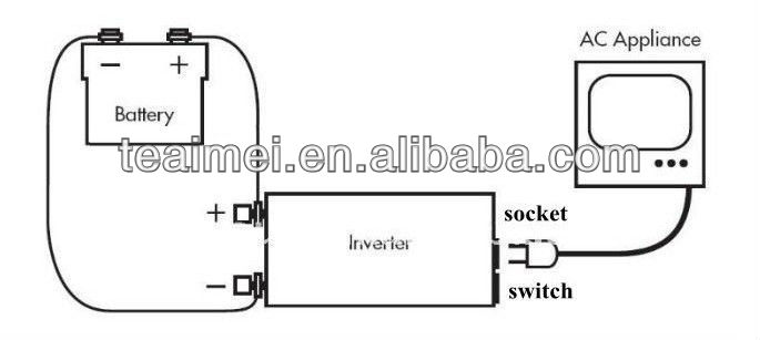 pure sine wave dc 12v 24v 48v ac 220v 300w power inverter circuit diagram