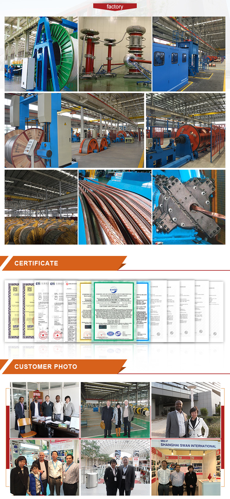 UL Certificated top quality copper power hook up wire price