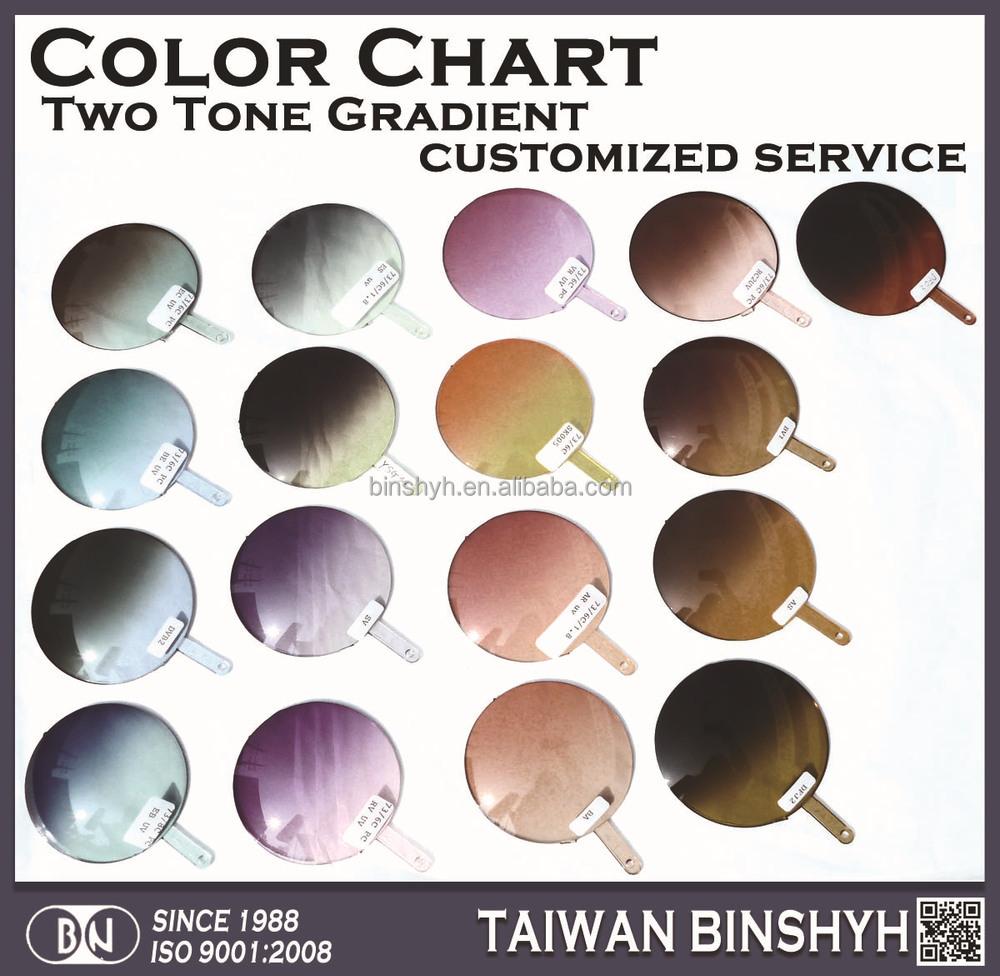 Custom dyeing two color gradient sunglasses lens view gradient custom dyeing two color gradient sunglasses lens nvjuhfo Choice Image