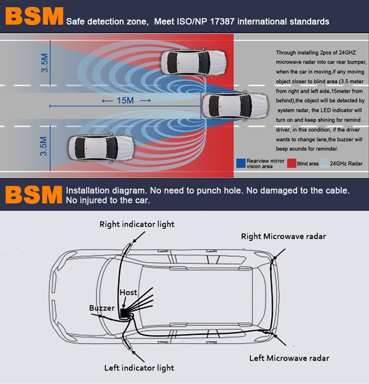 Car Blind Spot Radar Sensor Monitor To Reduce Blind Zone