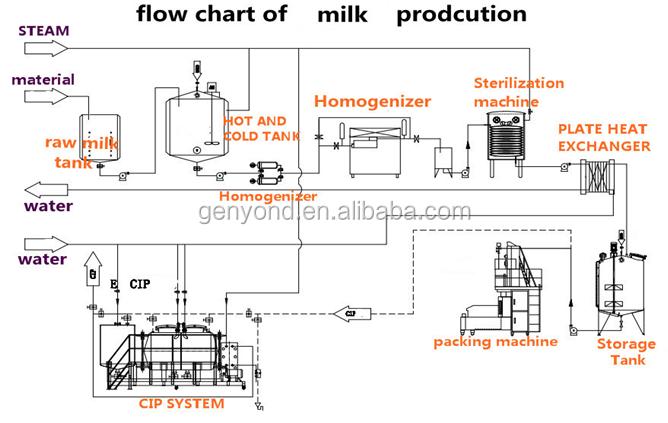 course paper tajik aluminum plant