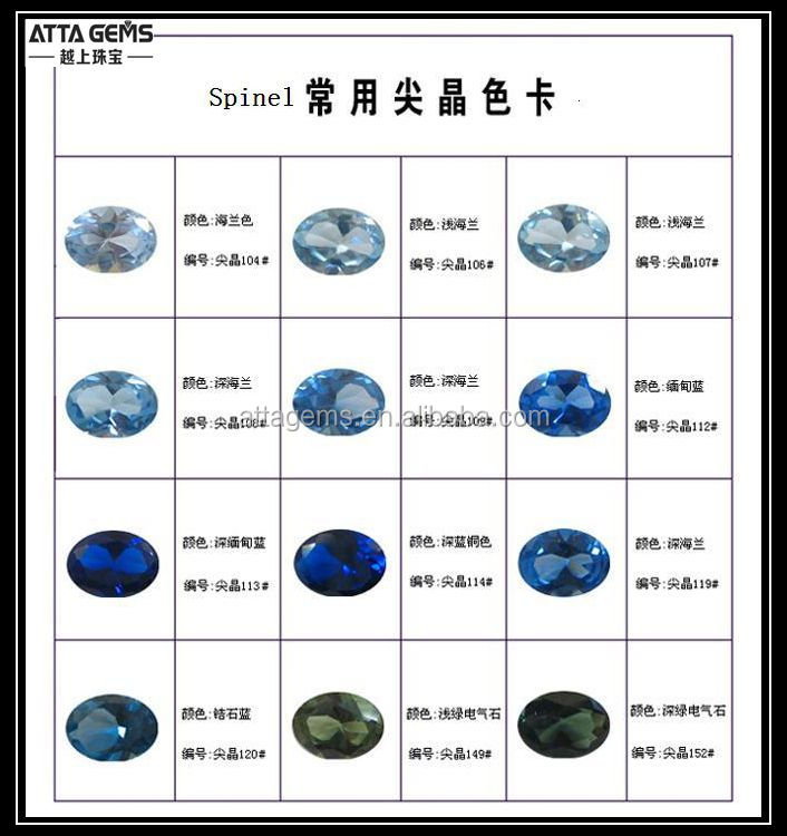 report round natural shape with color gia heated sapphire blue carats