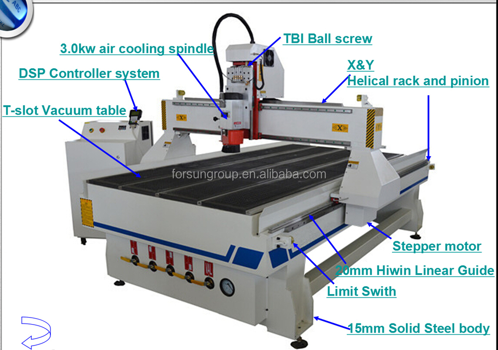 Cnc Foam Cutting Machine How To Use A Cnc Router Buy How To Use A