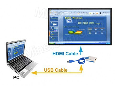 How To Connect Laptop To Tv Via Usb Cable: Usb Cable Tv Adapter Connect Laptop To Hdtv - Buy Usb Cable Tv rh:alibaba.com,Design
