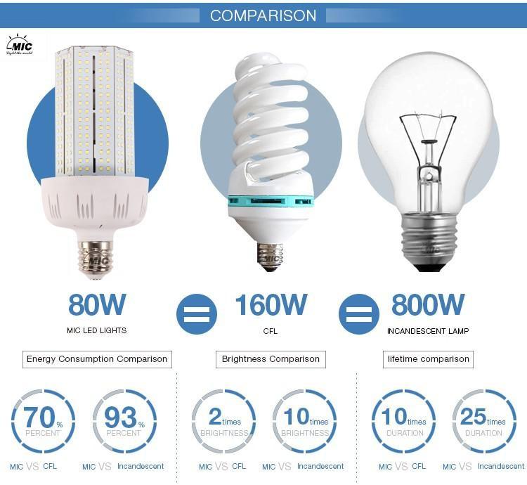 E40 High Lumens 120w 120 Watt Led Corn Light Replace 400 Watt ...