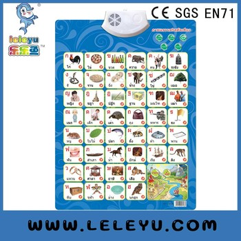 Thai Alphabet Sound Wall Chart New Manufacturer Educational Toy For Kids