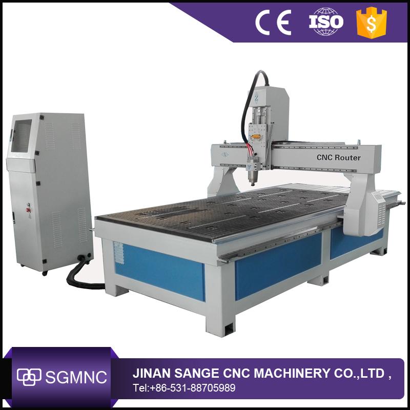 chi machine cost