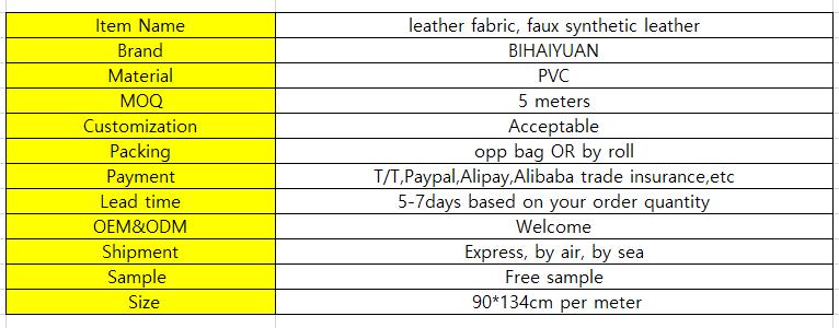 90*134cm Per Meter Donut Printed Vinyl Fabric Custom Leather - Buy Custom  Leather,Synthetic Leather Product on Alibaba com