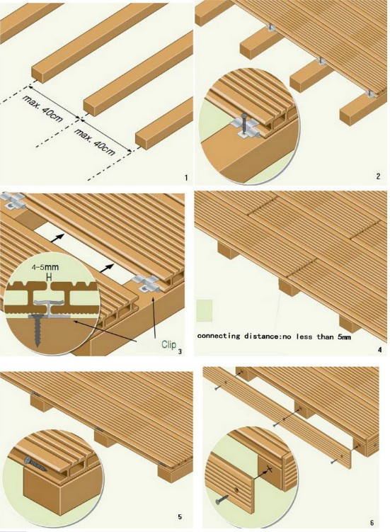 Outdoor non slip wpc laminate flooring waterproof wood for Non wood decking material