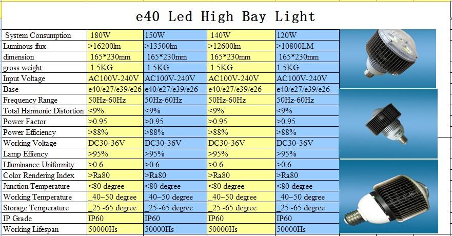 30w 60w 90w 100w 120w 150w Best Price Led High Bay Light E40 Led ...