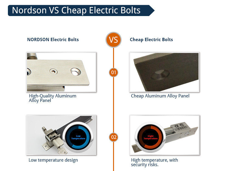 High Security Aluminum Alloy Fail Secure Sturdiness Electric Bolt ...