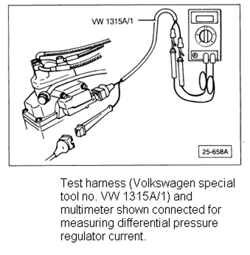 Vw 1315 A/1 Test Tool Wire Harness For Cis Ke Jetrontic Fuel Injection Ke Box Wiring Harness on alpine stereo harness, radio harness, maxi-seal harness, battery harness, amp bypass harness, dog harness, engine harness, cable harness, fall protection harness, nakamichi harness, pony harness, safety harness, oxygen sensor extension harness, suspension harness, electrical harness, obd0 to obd1 conversion harness, pet harness,