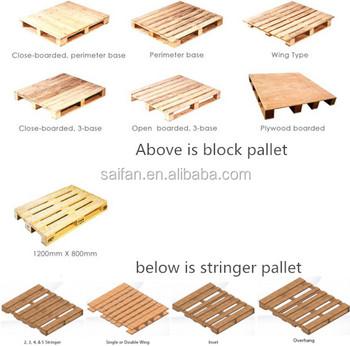 SF China Automatic Pallet Machine Wood Making