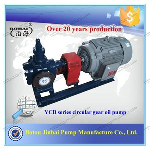 Factory direct sales!!!!!YCB8-0.6 Gear Lubrication Oil Pump circulation pump