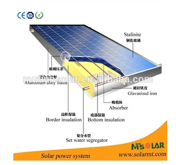 2019 Hot Sale Solar Panel Price India 1kw 15kw Solar System For Home Buy Solar System Price For Home Use Mobile Home Solar Panel System 20kw Solar Panel System Product On Alibaba Com