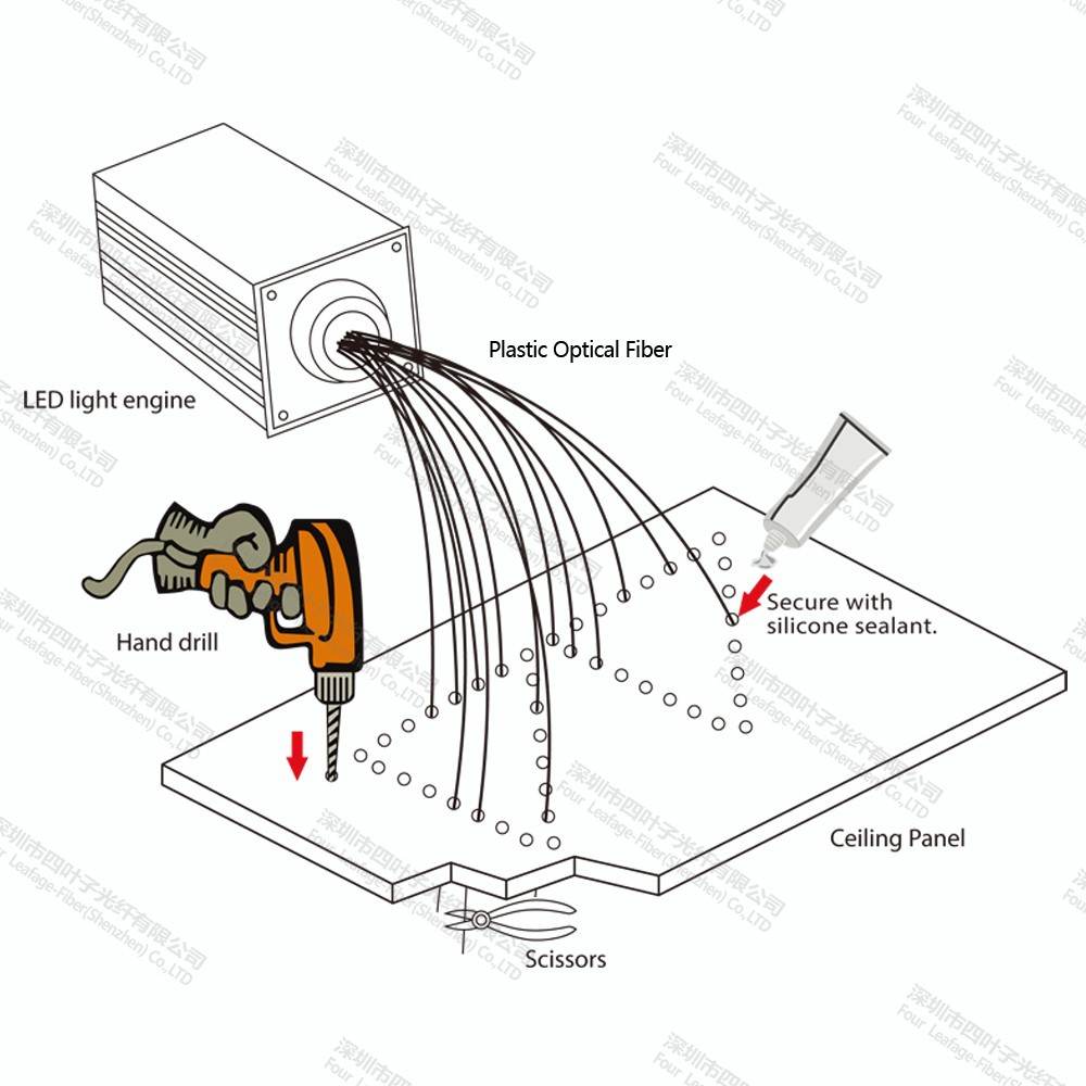 Theater Ceiling Lights Suppliers And Lighting Diagram Manufacturers At