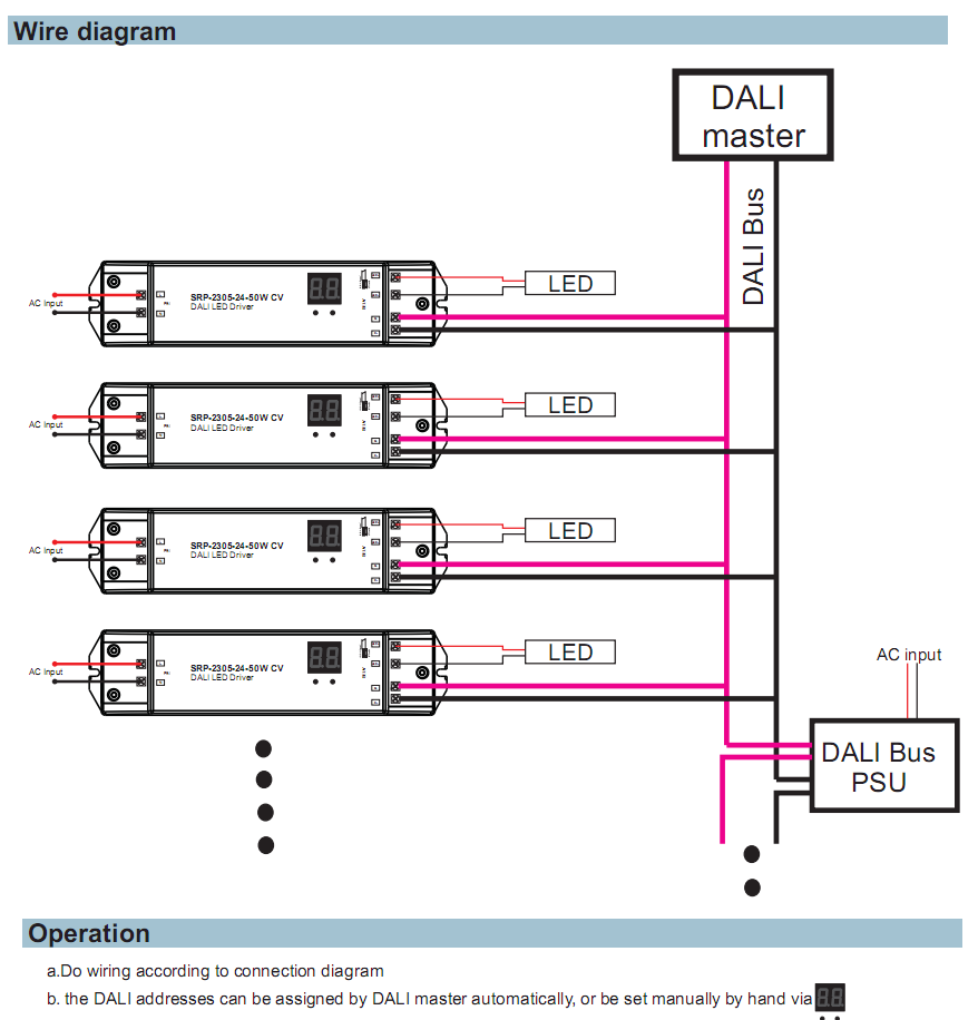 100 240v Input Voltage And Single Output Type 24v Constant Led Parallel Wiring Diagram Dali Control System Wire