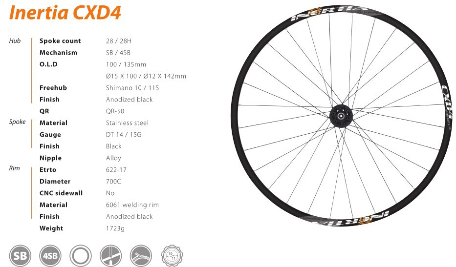 700c Disc Wheelset >> Alloy 6061/t6 Bicycle Wheelset,15 Inch Bicycle Double Wall Alloy Bicycle Rim - Buy Bicycle ...