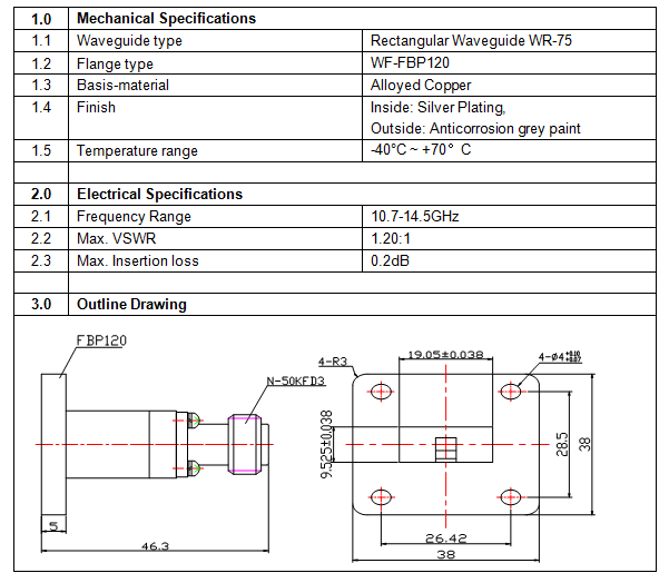 Andrew-Solutions  RF Microwave Flexible WR90 Waveguide 10.7