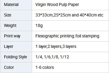 Custom printed beverage napkin, Gold Foil stamping dot rose gold paper napkin, bar napkin