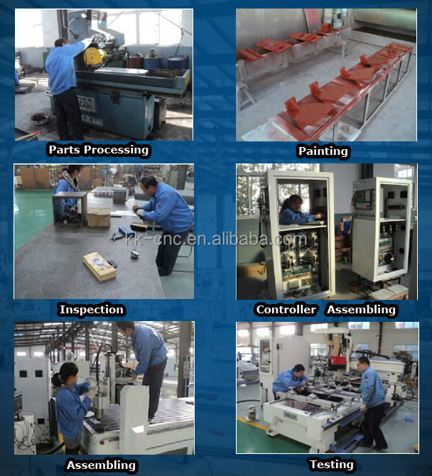 full automatic cnc router with loading and unloading system JINAN QUICK CNC ROUTER COMPANY