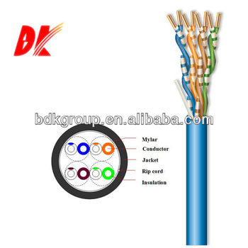 Cat6 Network Lan Cable,Cable Internet Wire,Computer Cables - Buy ...