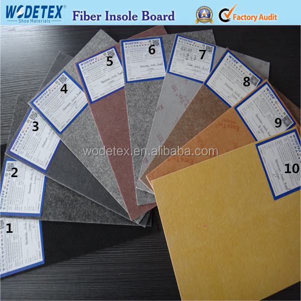Nonwoven insole board for cycling shoes
