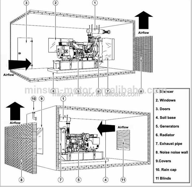 Stamford Generator Wiring Diagram Manual on
