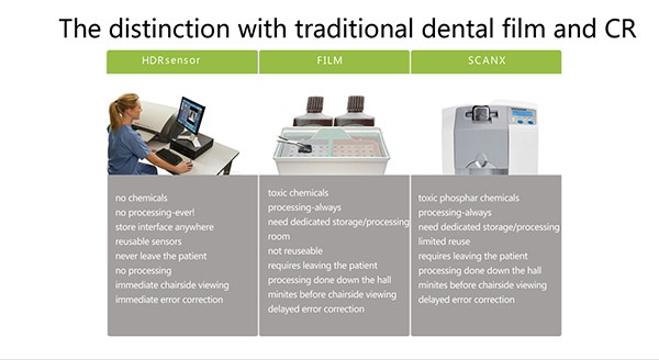 Yuesenmed high definition china usb digital dental x-ray sensor