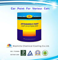 Good Quality Automotive Paint with Solid Color