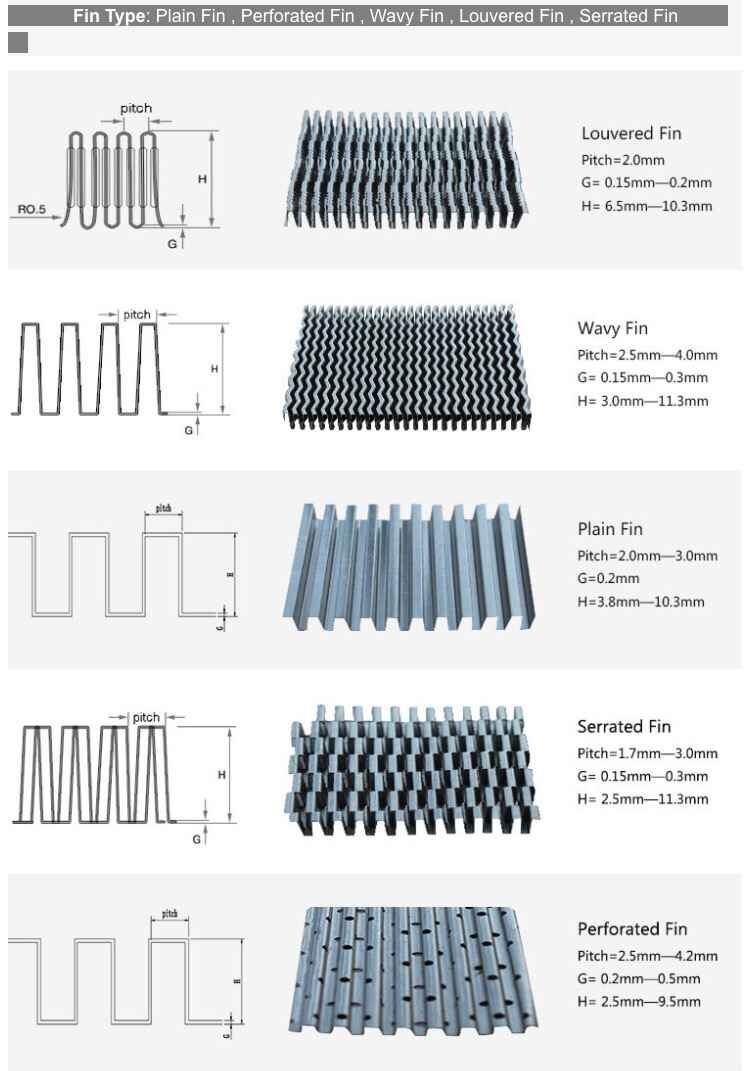 radiator fin machine