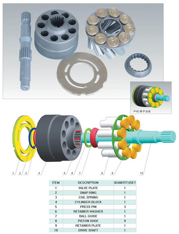Hydrostatic Transmission Mini Tank : Hydrostatic transmission pump vickers pve used on volve